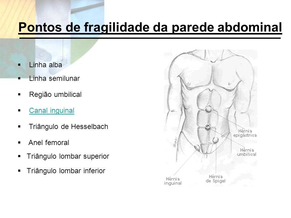 Pontos de fragilidade da parede abdominal