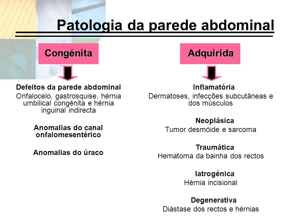 Defeitos da parede abdominal Anomalias do canal onfalomesentérico