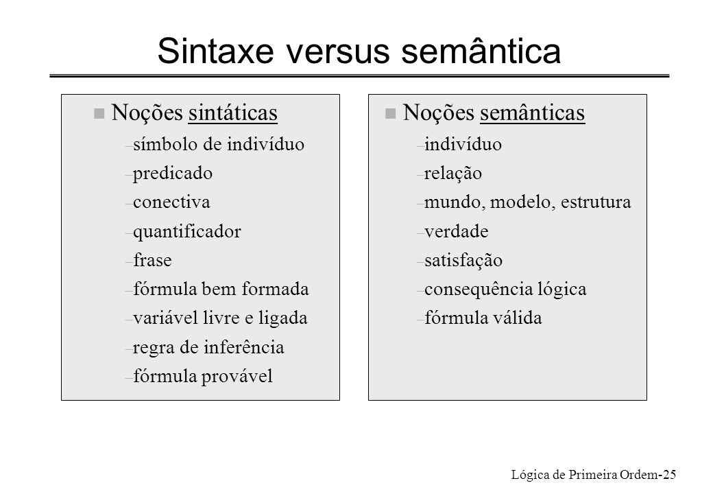 Sintaxe versus semântica