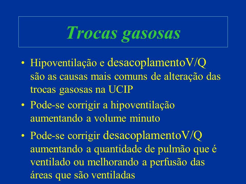 Trocas gasosas Hipoventilação e desacoplamentoV/Q são as causas mais comuns de alteração das trocas gasosas na UCIP.