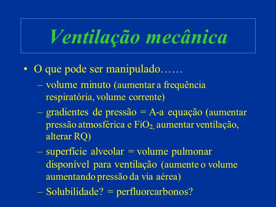Ventilação mecânica O que pode ser manipulado……