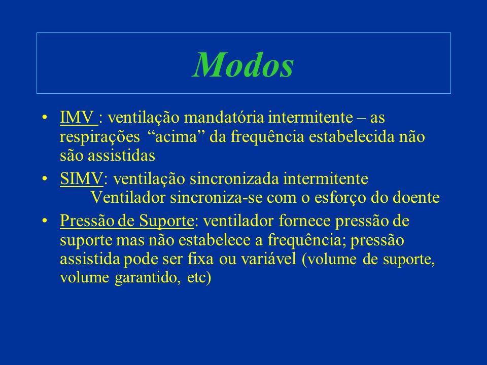 Modos IMV : ventilação mandatória intermitente – as respirações acima da frequência estabelecida não são assistidas.