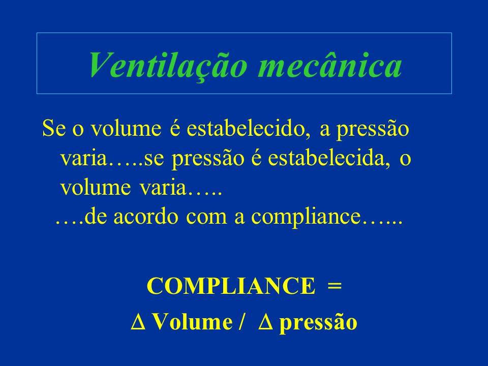 Ventilação mecânica Se o volume é estabelecido, a pressão varia…..se pressão é estabelecida, o volume varia…..