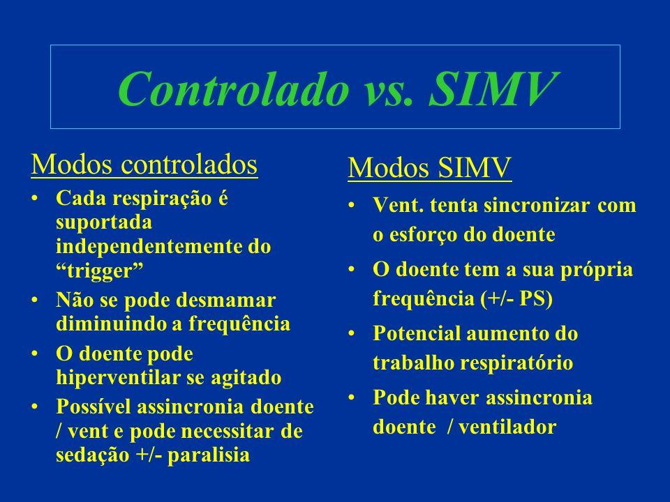 Controlado vs. SIMV Modos controlados Modos SIMV