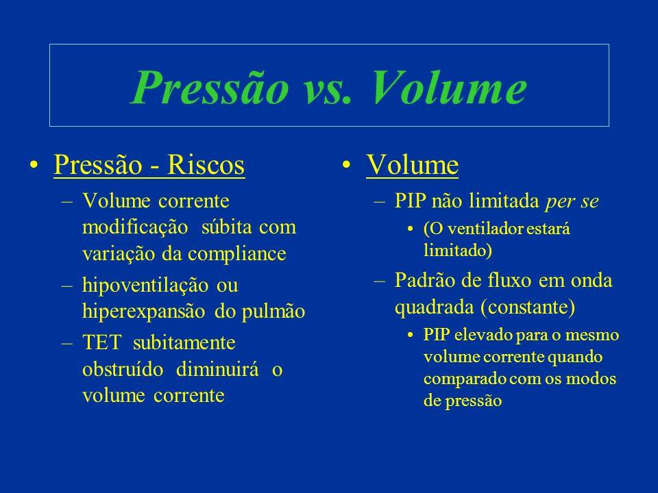 Pressão vs. Volume Pressão - Riscos Volume