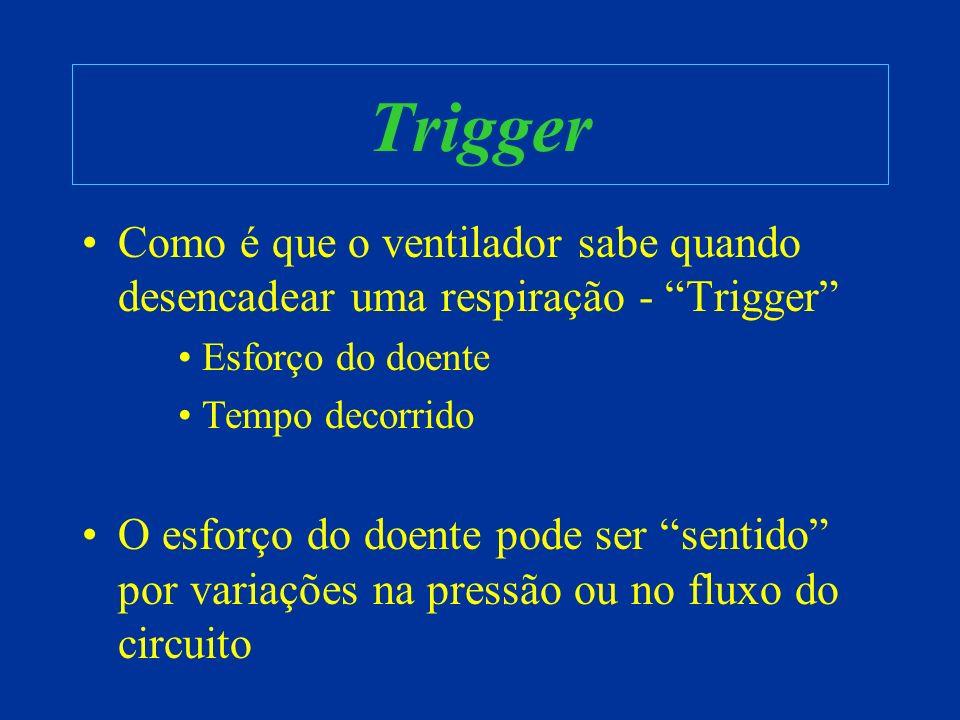 Trigger Como é que o ventilador sabe quando desencadear uma respiração - Trigger Esforço do doente.