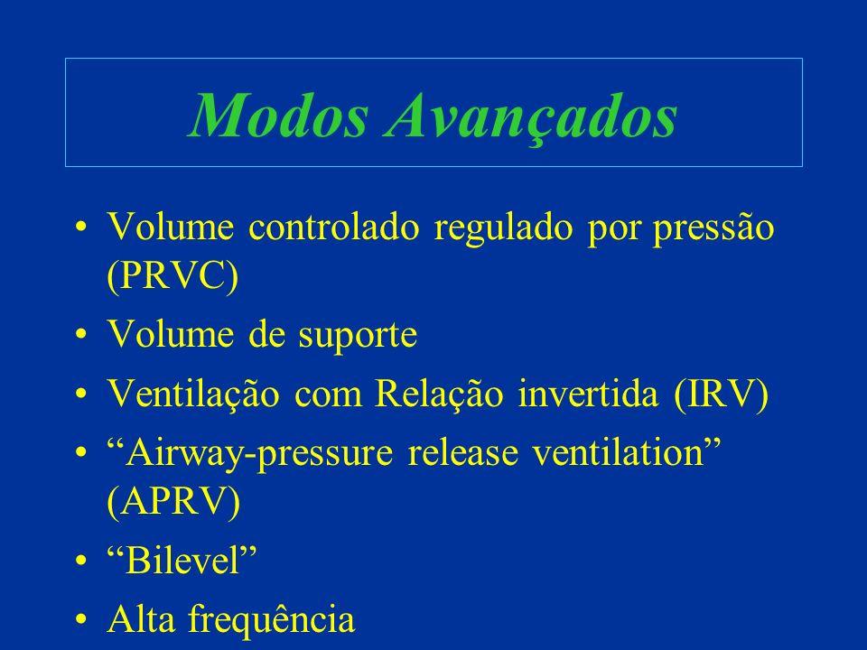Modos Avançados Volume controlado regulado por pressão (PRVC)