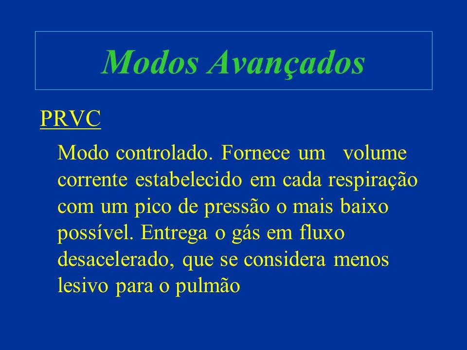 Modos Avançados PRVC.