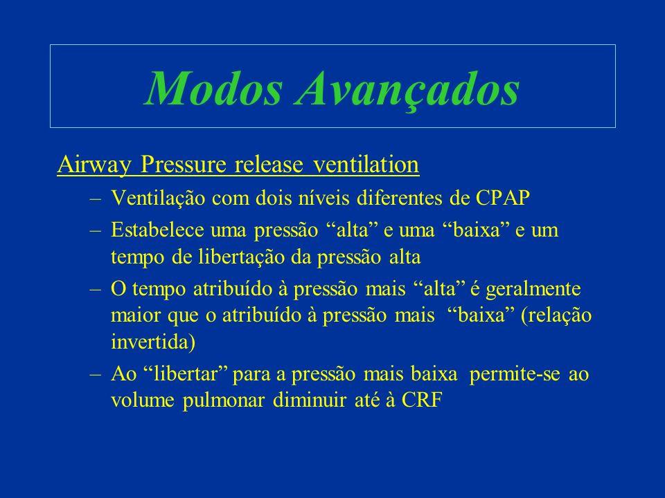 Modos Avançados Airway Pressure release ventilation