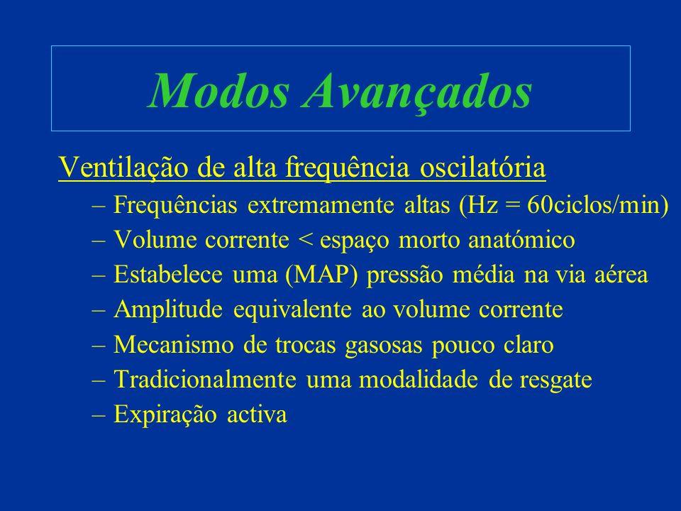 Modos Avançados Ventilação de alta frequência oscilatória