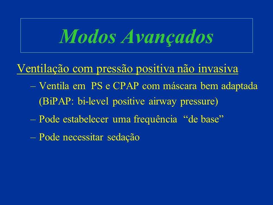 Modos Avançados Ventilação com pressão positiva não invasiva