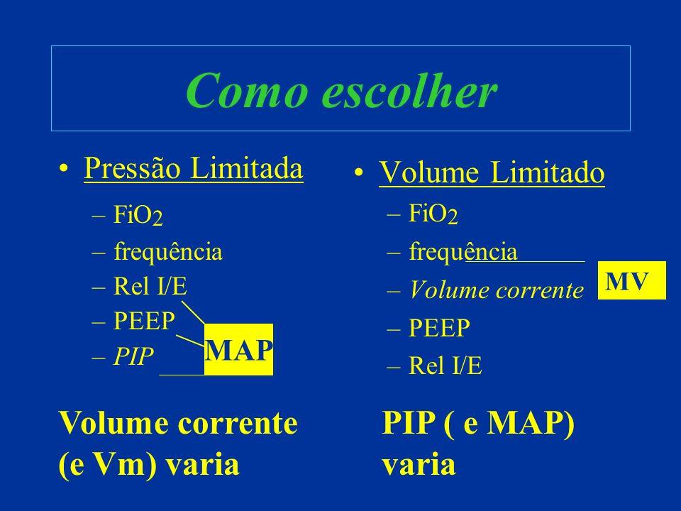 Como escolher Volume corrente (e Vm) varia PIP ( e MAP) varia