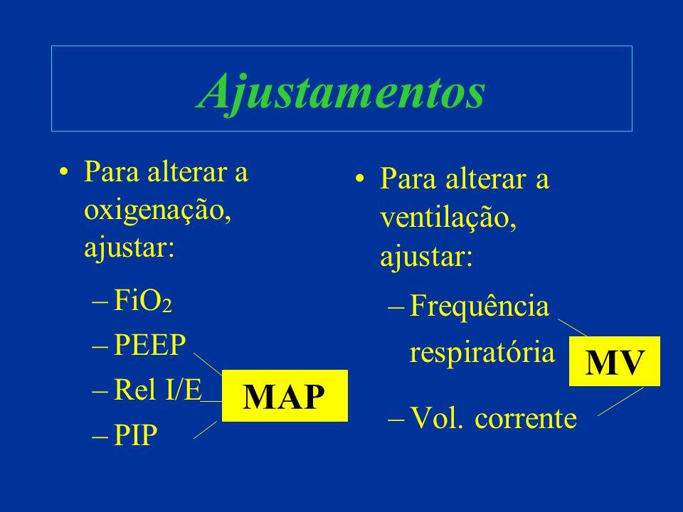 Ajustamentos MV MAP Para alterar a ventilação, ajustar: