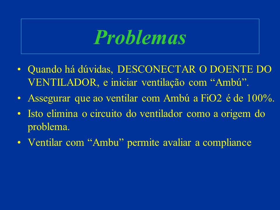Problemas Quando há dúvidas, DESCONECTAR O DOENTE DO VENTILADOR, e iniciar ventilação com Ambú .