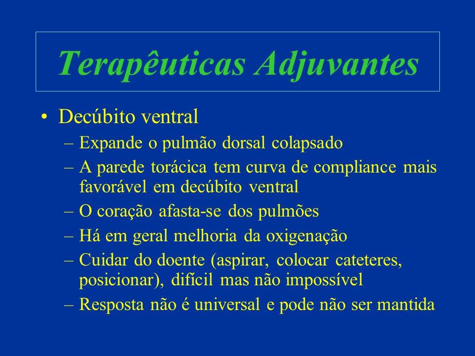 Terapêuticas Adjuvantes