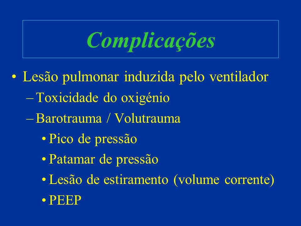 Complicações Lesão pulmonar induzida pelo ventilador