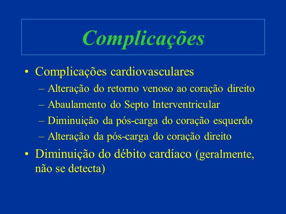 Complicações Complicações cardiovasculares