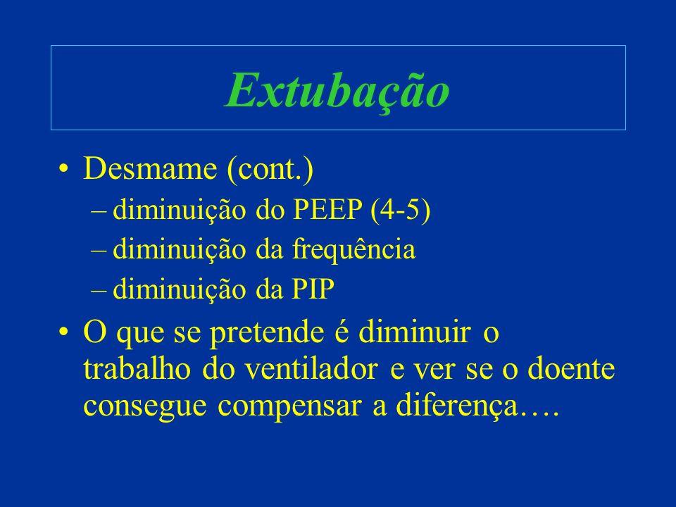 Extubação Desmame (cont.)