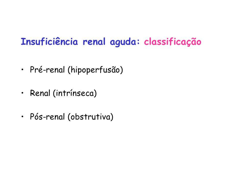 Insuficiência renal aguda: classificação