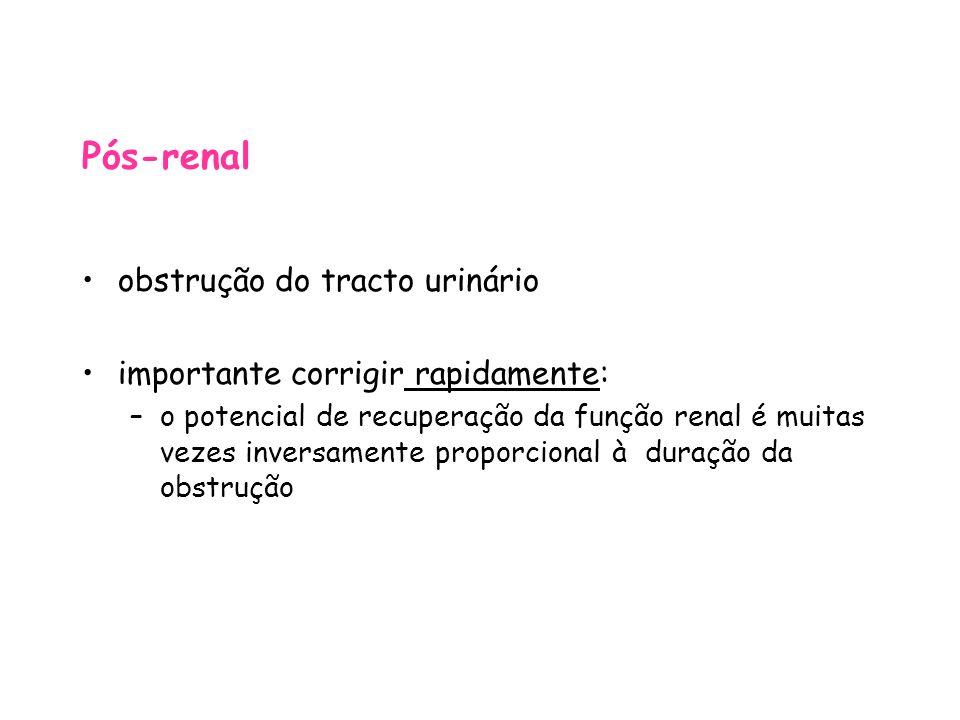 Pós-renal obstrução do tracto urinário