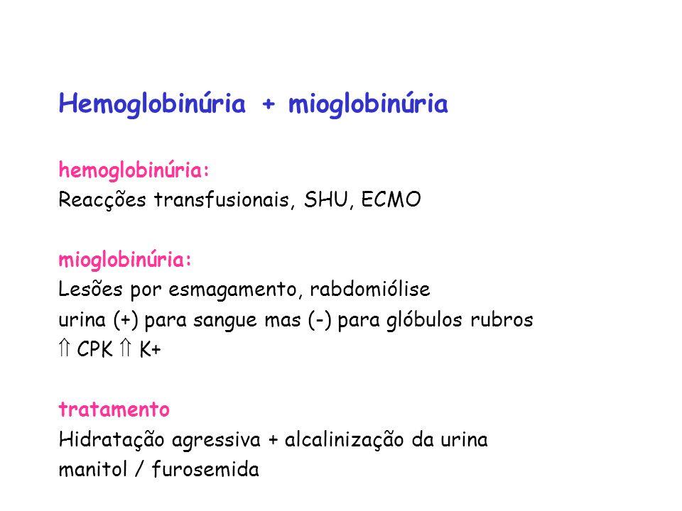 Hemoglobinúria + mioglobinúria