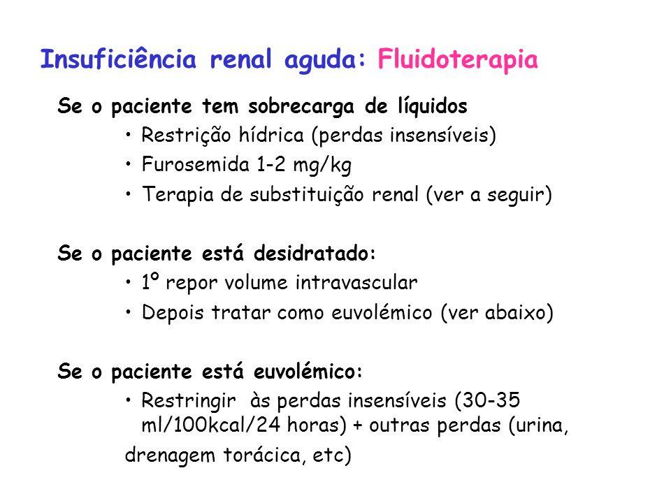 Insuficiência renal aguda: Fluidoterapia