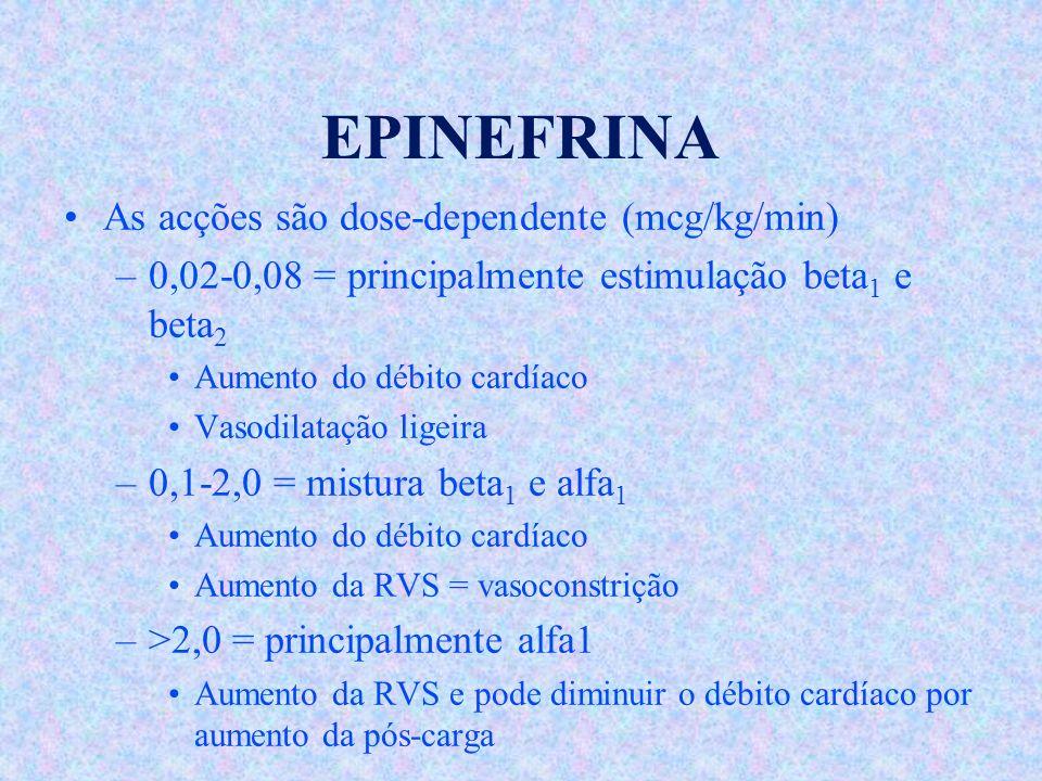 EPINEFRINA As acções são dose-dependente (mcg/kg/min)