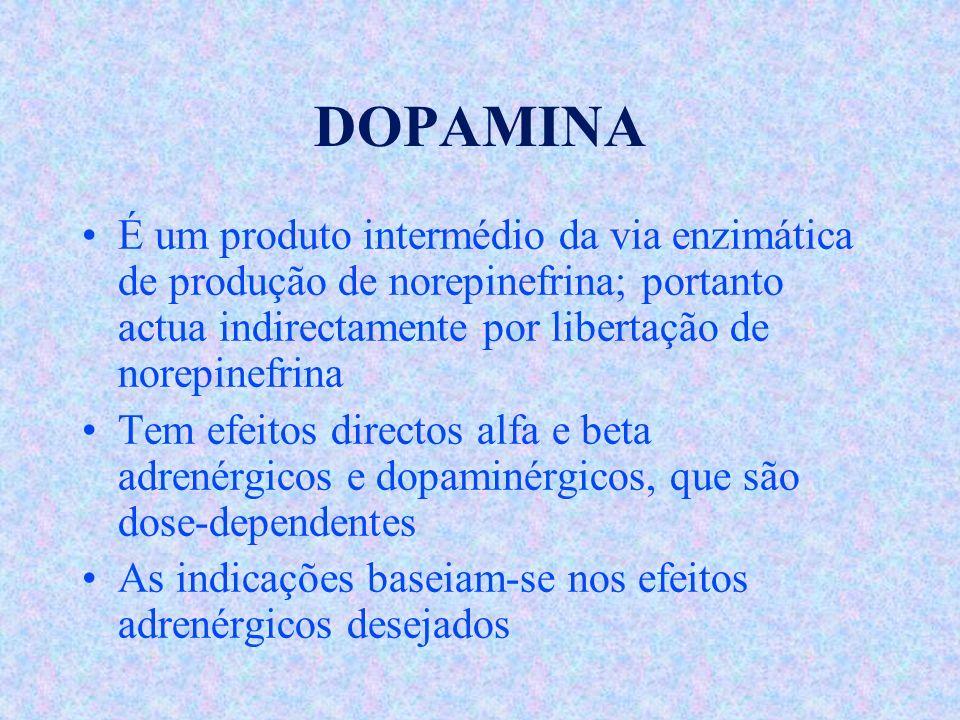DOPAMINA É um produto intermédio da via enzimática de produção de norepinefrina; portanto actua indirectamente por libertação de norepinefrina.