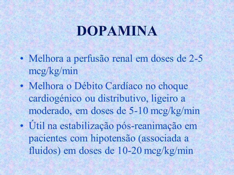 DOPAMINA Melhora a perfusão renal em doses de 2-5 mcg/kg/min