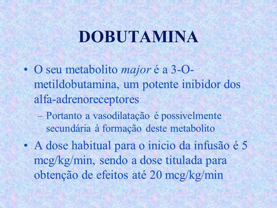 DOBUTAMINA O seu metabolito major é a 3-O-metildobutamina, um potente inibidor dos alfa-adrenoreceptores.