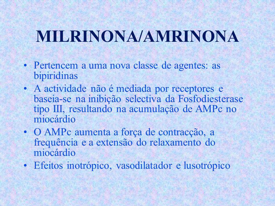 MILRINONA/AMRINONA Pertencem a uma nova classe de agentes: as bipiridinas.