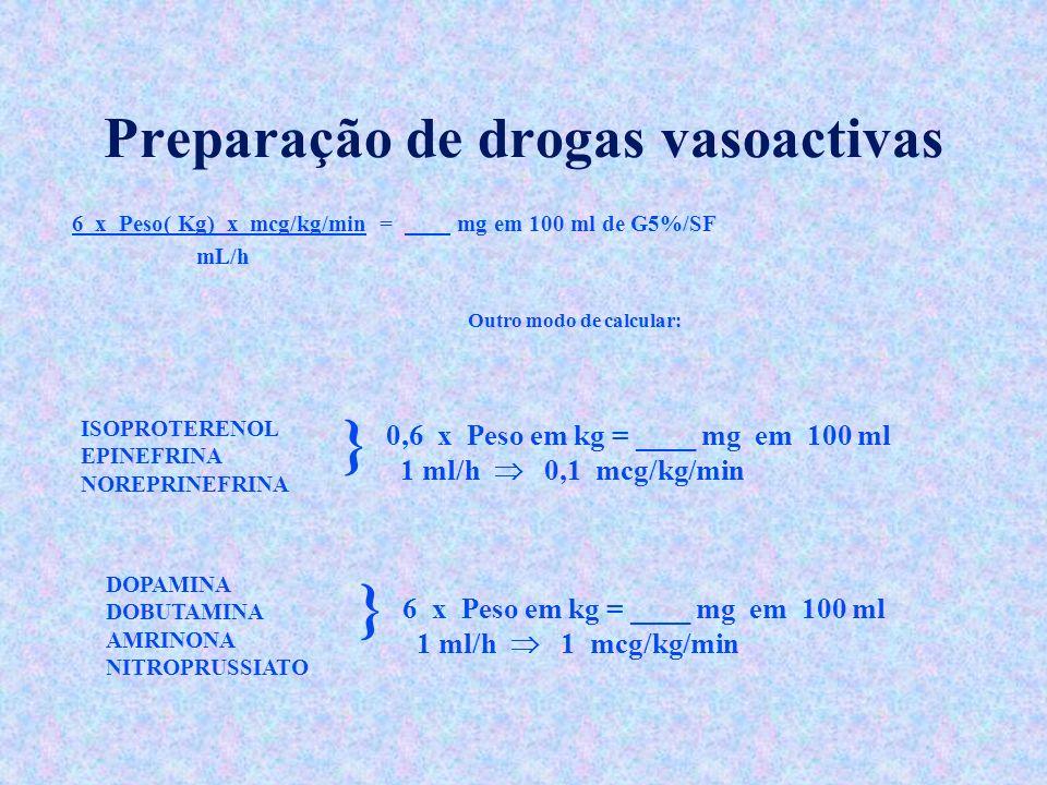 Preparação de drogas vasoactivas