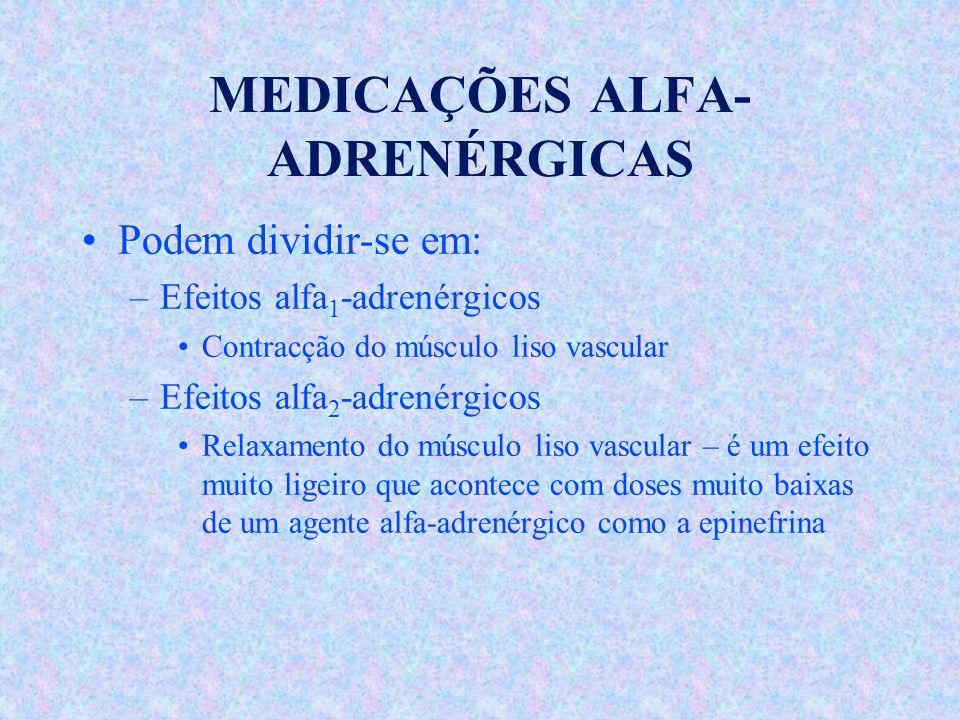 MEDICAÇÕES ALFA-ADRENÉRGICAS