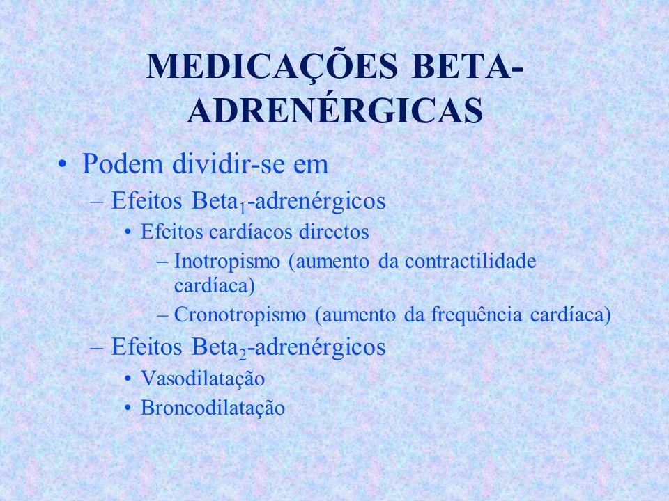 MEDICAÇÕES BETA-ADRENÉRGICAS