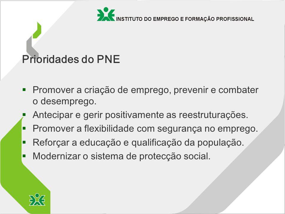 Prioridades do PNE Promover a criação de emprego, prevenir e combater o desemprego. Antecipar e gerir positivamente as reestruturações.