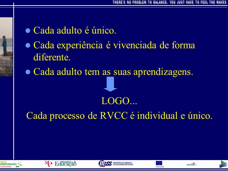 Cada processo de RVCC é individual e único.