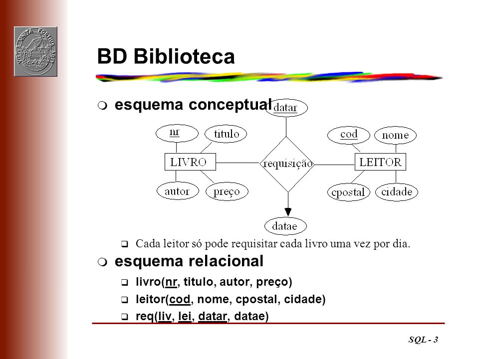 BD Biblioteca esquema conceptual esquema relacional