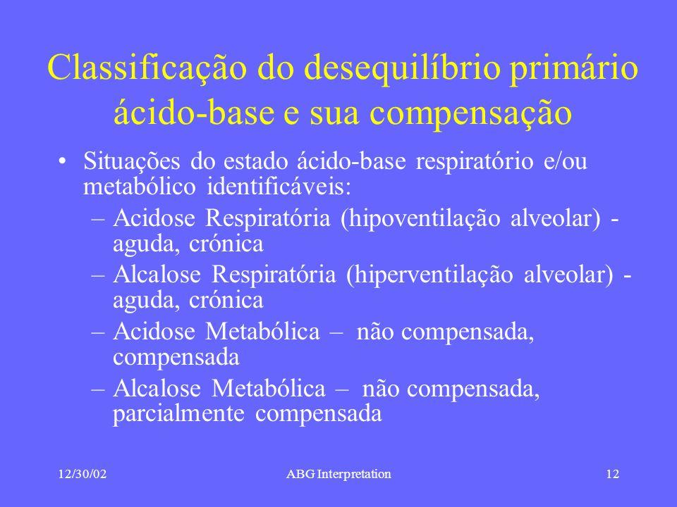 Classificação do desequilíbrio primário ácido-base e sua compensação