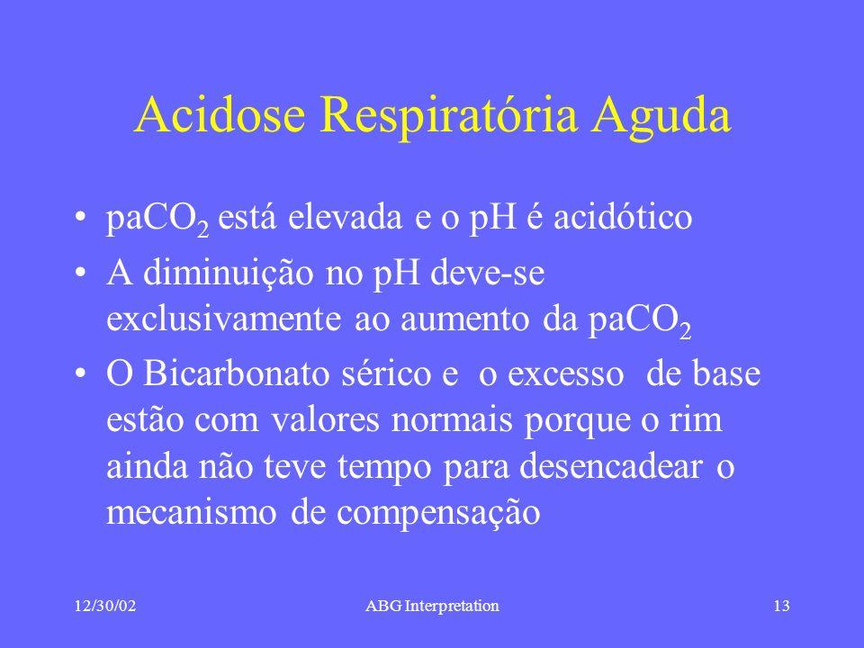 Acidose Respiratória Aguda