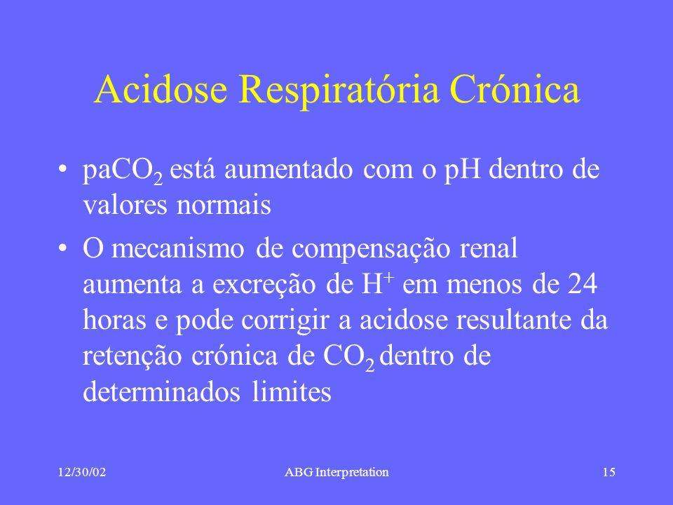 Acidose Respiratória Crónica