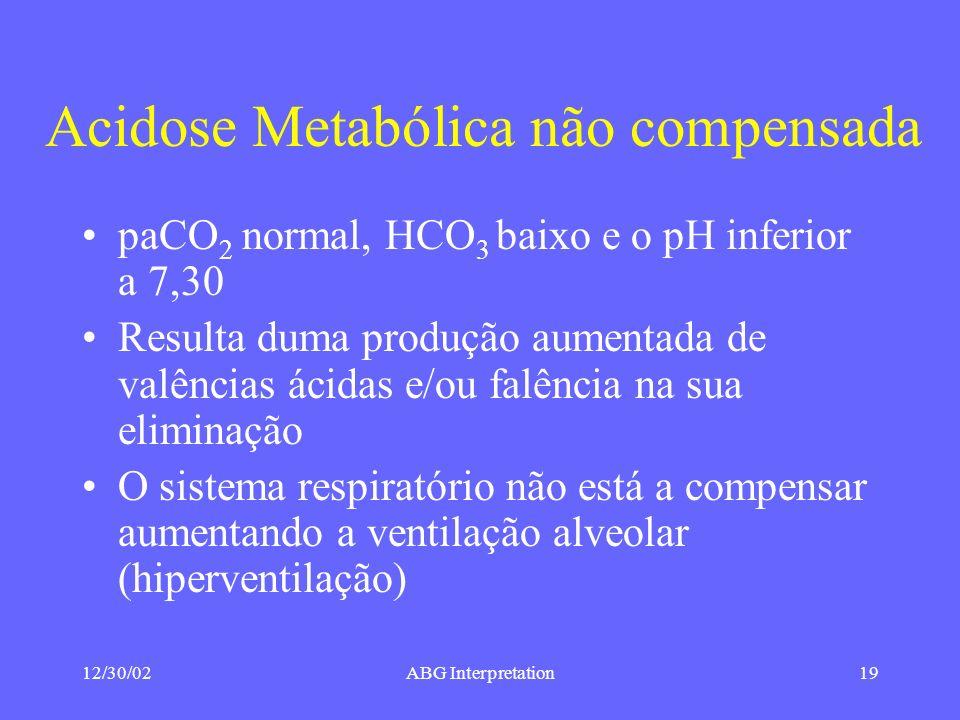 Acidose Metabólica não compensada
