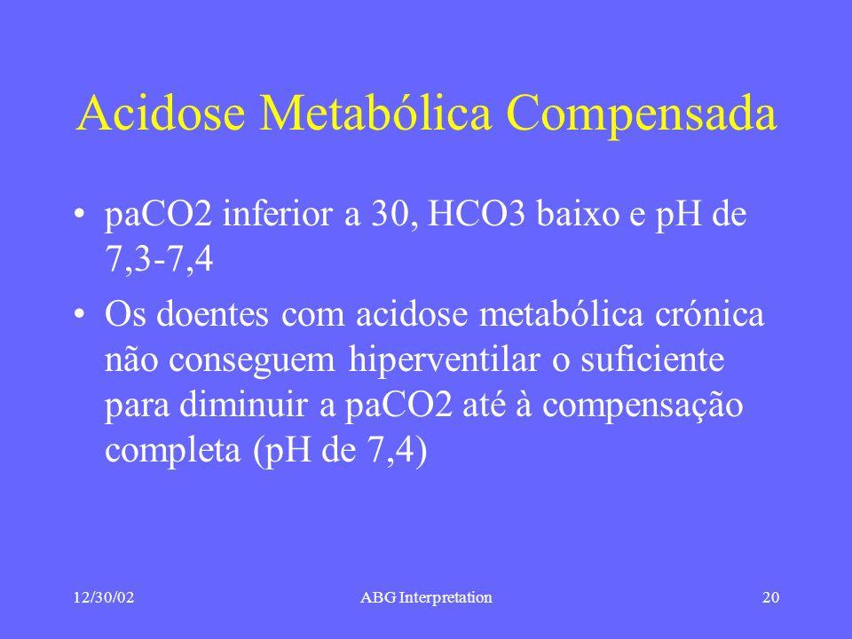 Acidose Metabólica Compensada