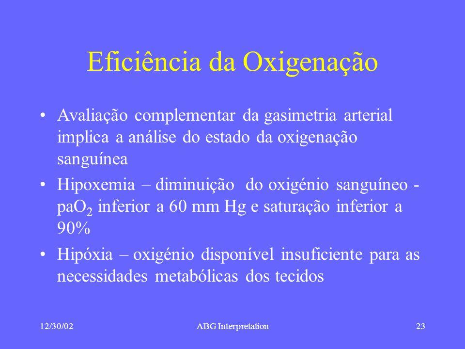 Eficiência da Oxigenação