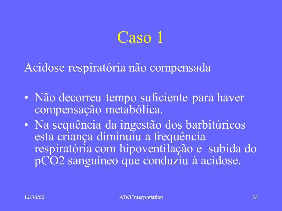 Caso 1 Acidose respiratória não compensada