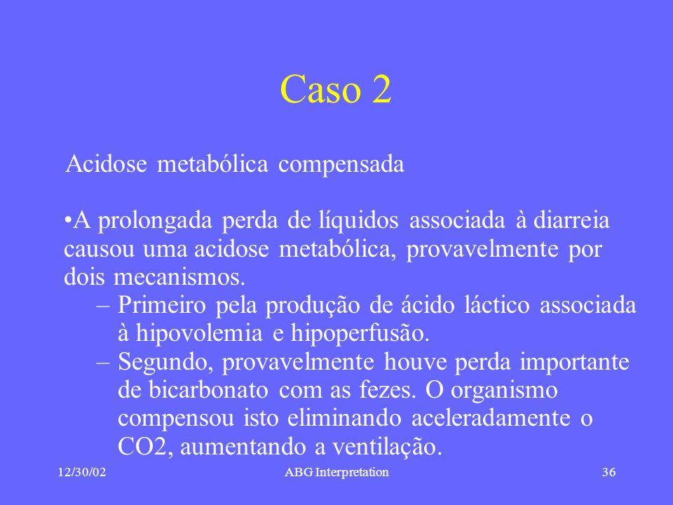 Caso 2 Acidose metabólica compensada
