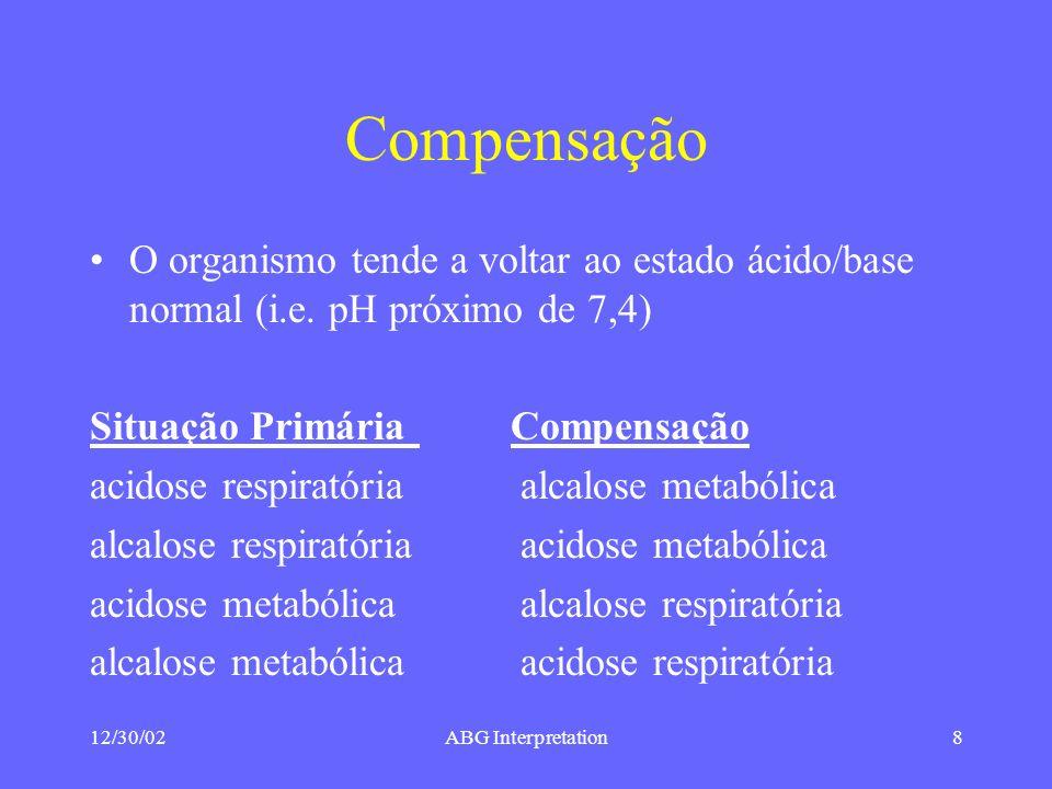 5/18/01 Compensação. O organismo tende a voltar ao estado ácido/base normal (i.e. pH próximo de 7,4)