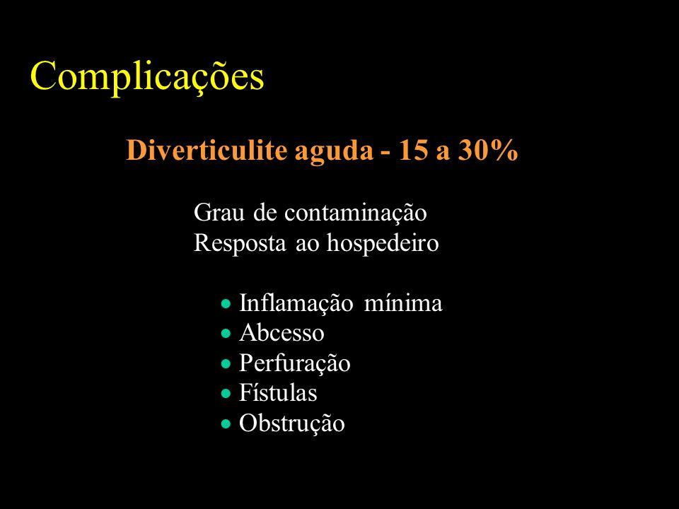 Complicações Diverticulite aguda - 15 a 30% Grau de contaminação