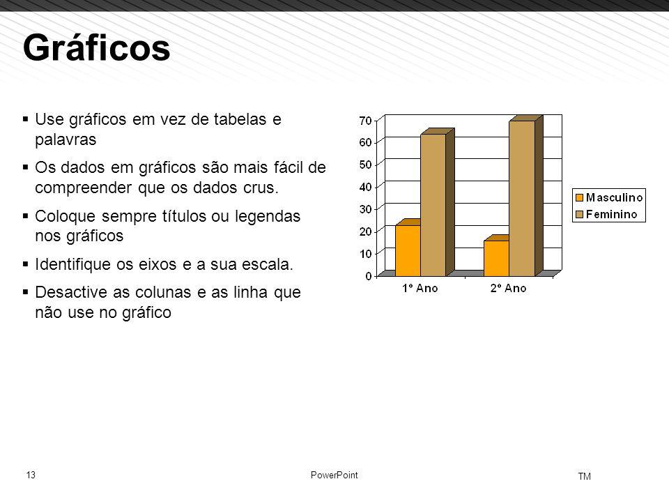 Gráficos Use gráficos em vez de tabelas e palavras