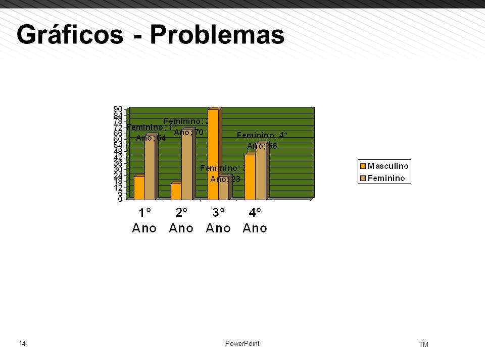Gráficos - Problemas PowerPoint