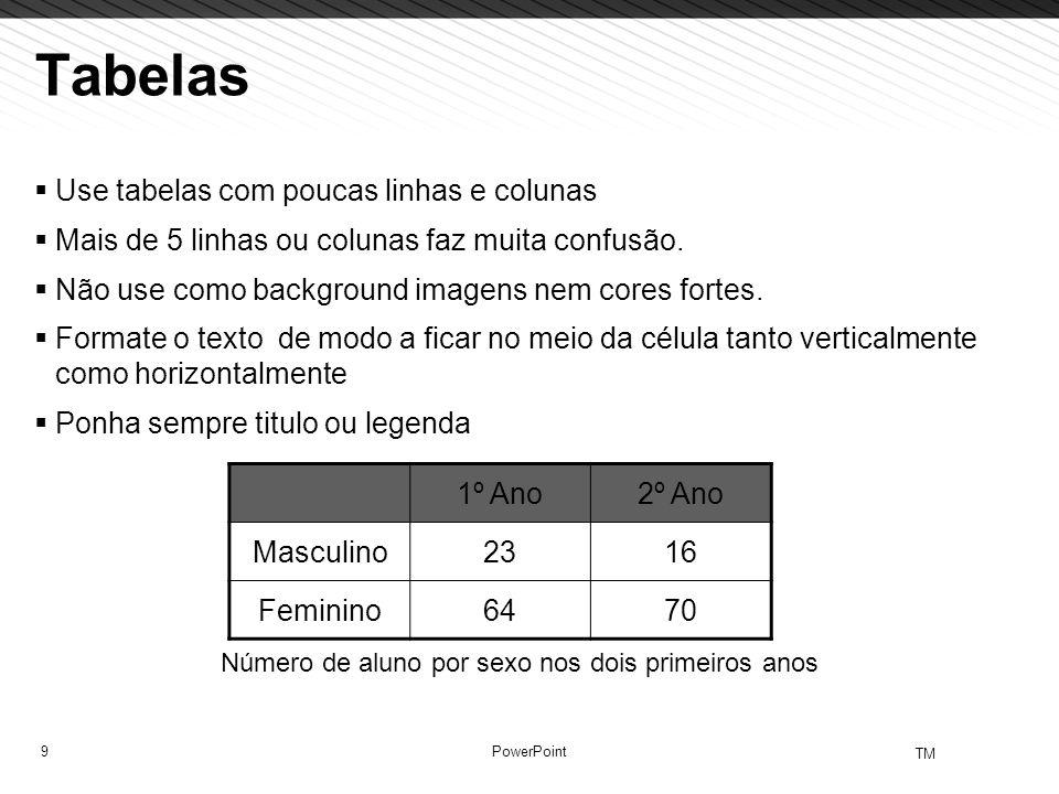 Tabelas Use tabelas com poucas linhas e colunas